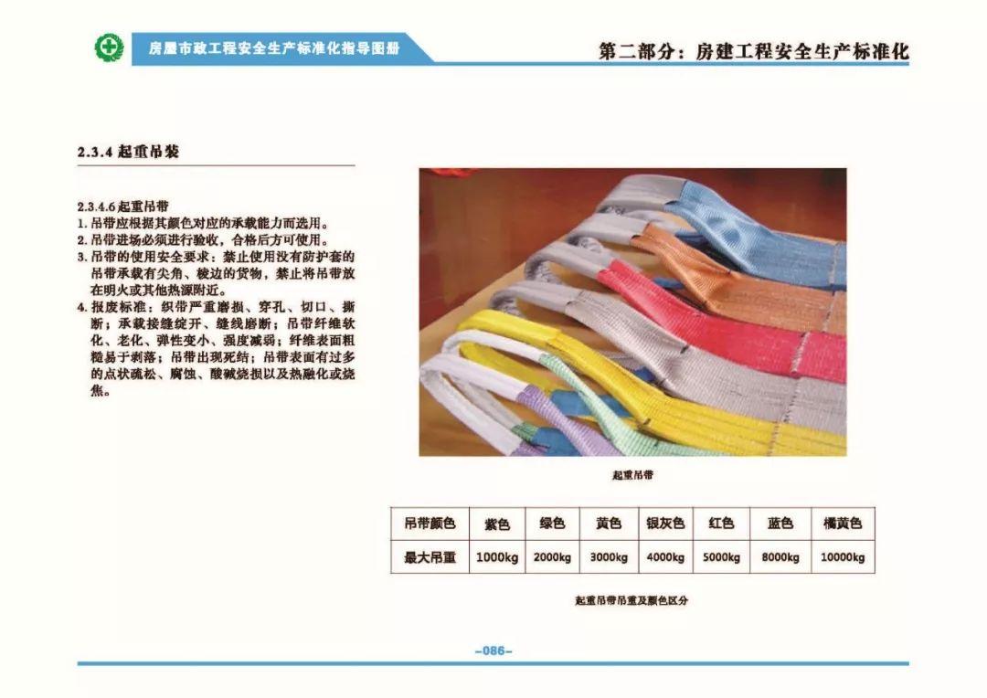安全生产标准化指导图集-第93张图片-南京九建