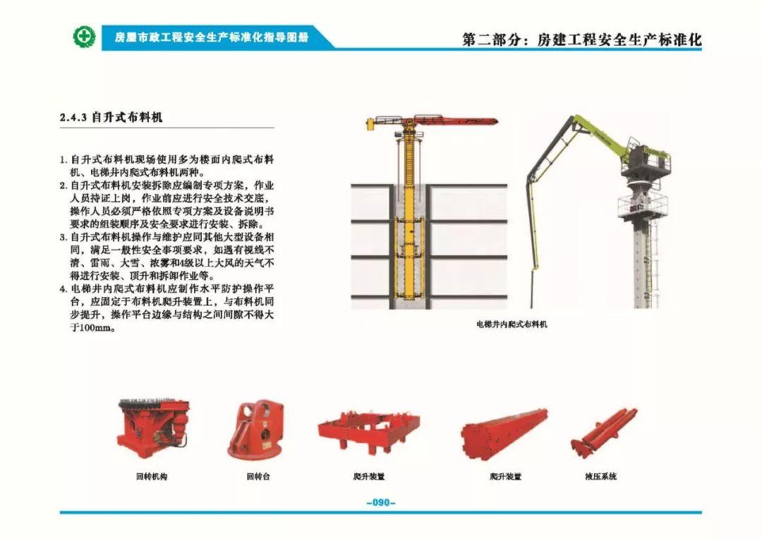 安全生产标准化指导图集-第97张图片-南京九建