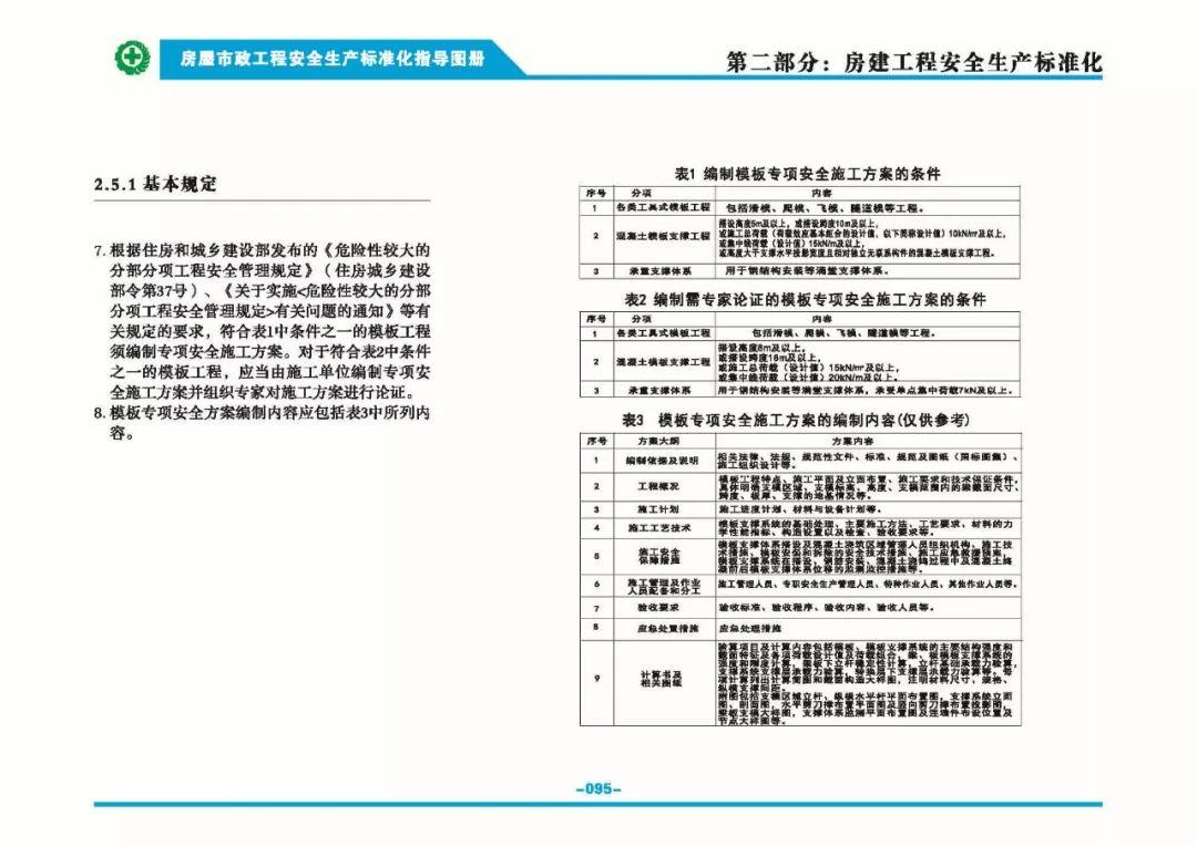 安全生产标准化指导图集-第102张图片-南京九建