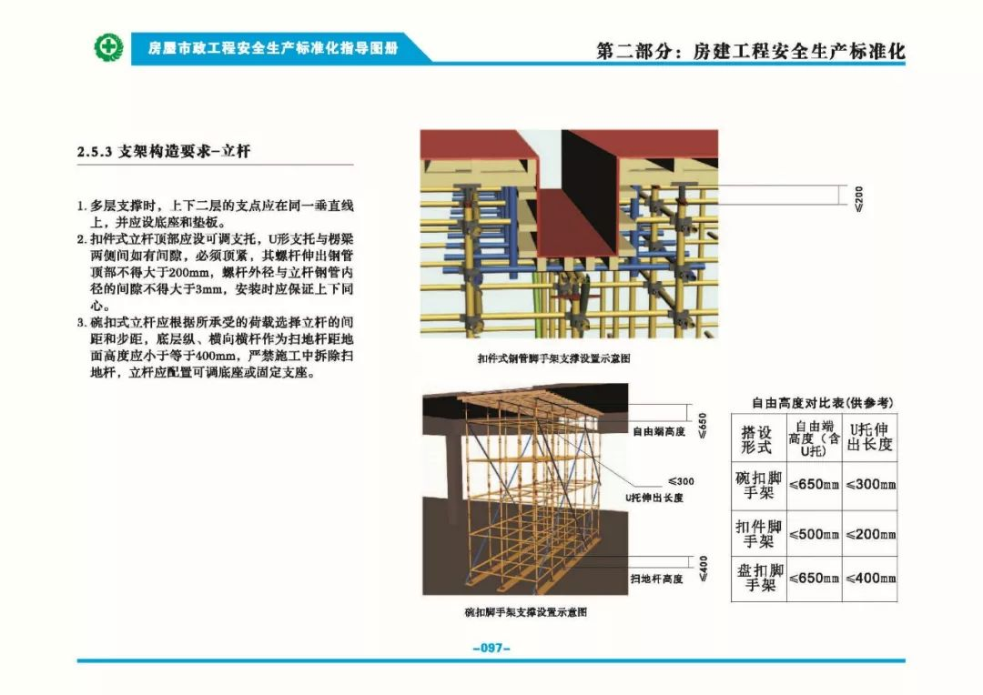 安全生产标准化指导图集-第104张图片-南京九建