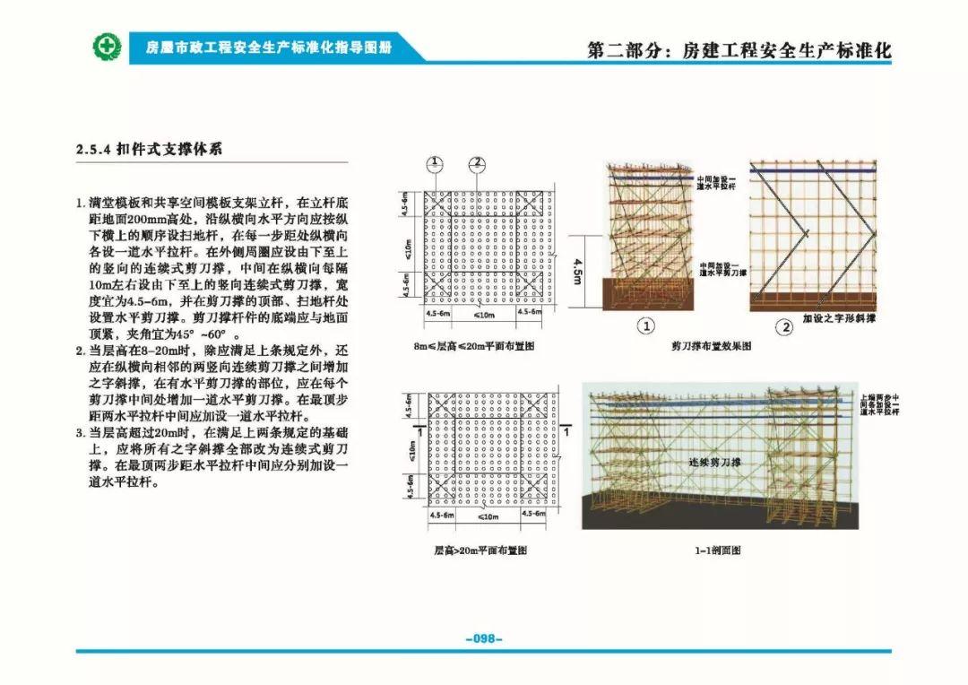 安全生产标准化指导图集-第105张图片-南京九建
