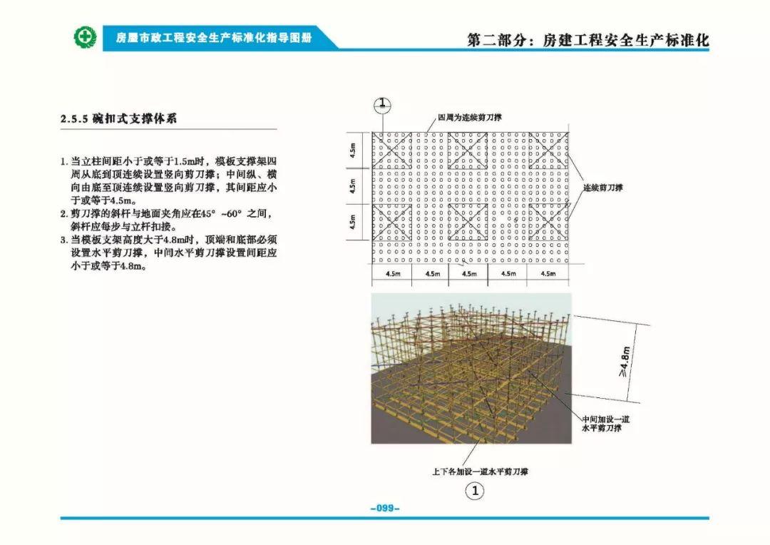 安全生产标准化指导图集-第106张图片-南京九建
