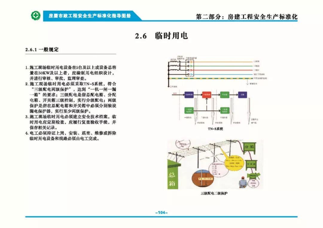 安全生产标准化指导图集-第111张图片-南京九建