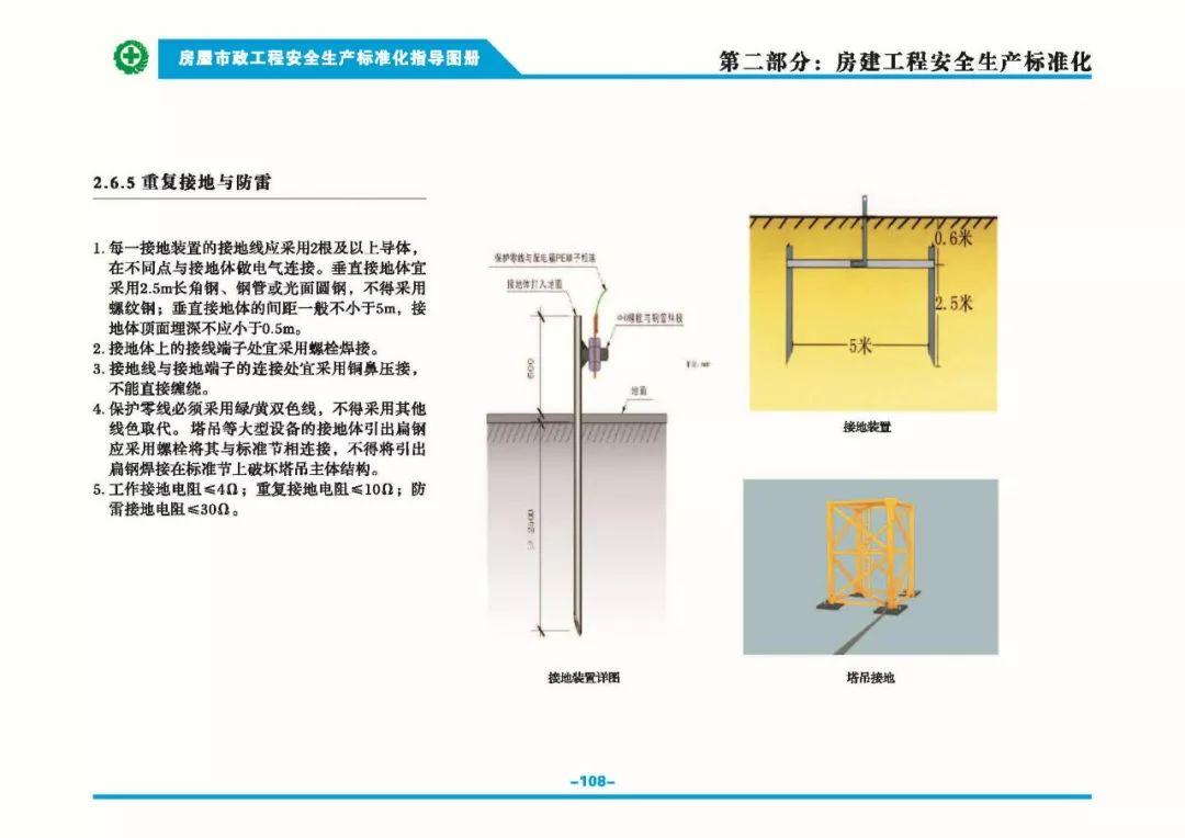安全生产标准化指导图集-第115张图片-南京九建