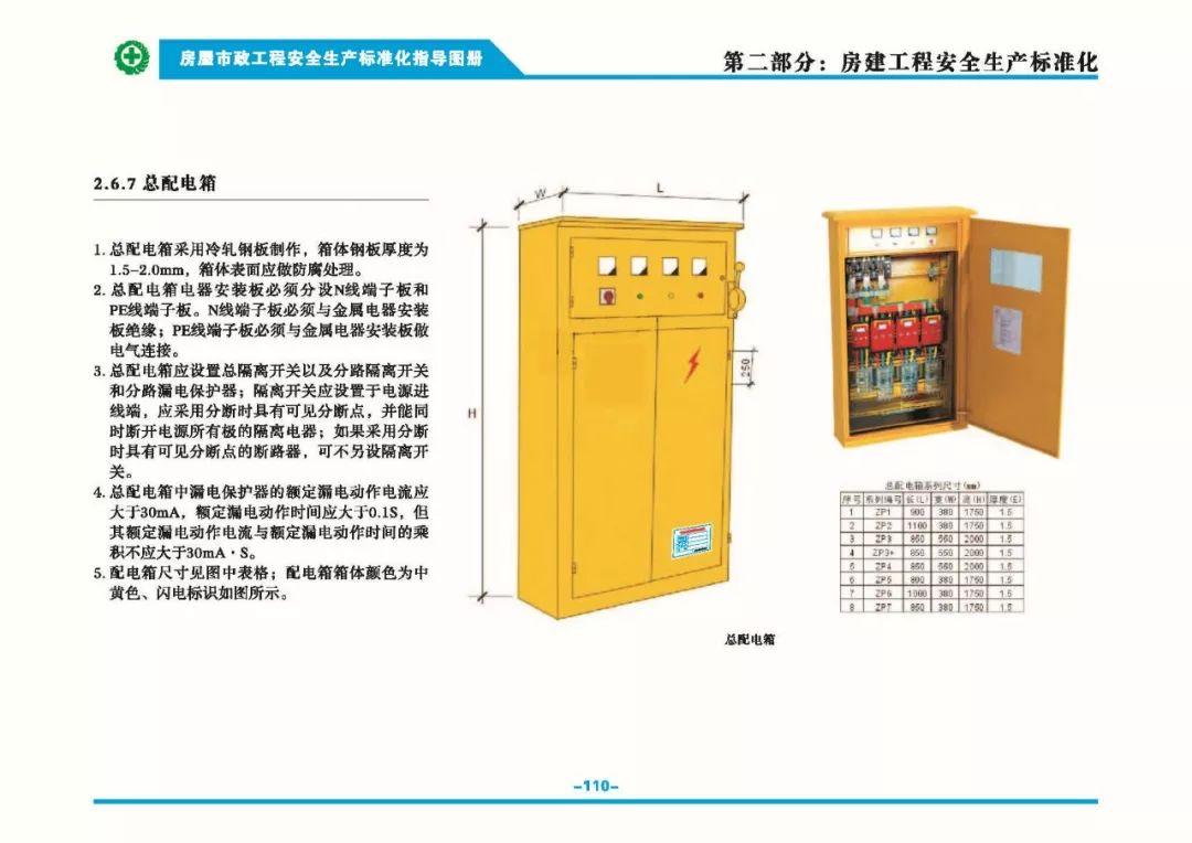 安全生产标准化指导图集-第117张图片-南京九建