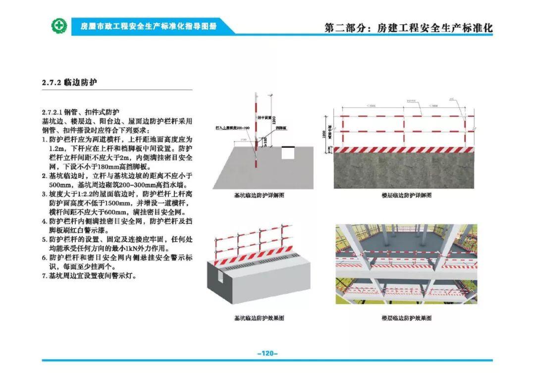 安全生产标准化指导图集-第127张图片-南京九建
