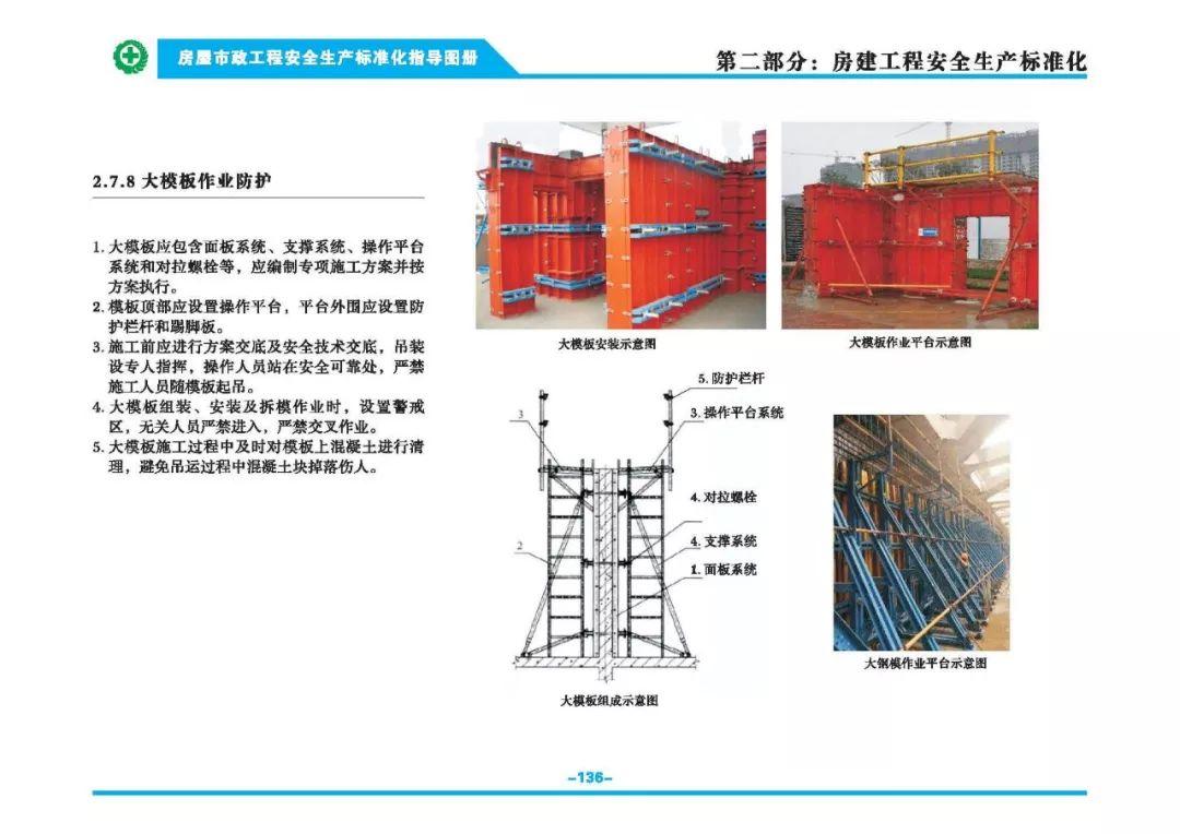 安全生产标准化指导图集-第143张图片-南京九建