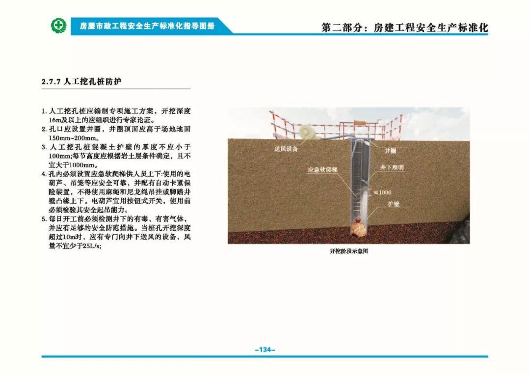 安全生产标准化指导图集-第141张图片-南京九建