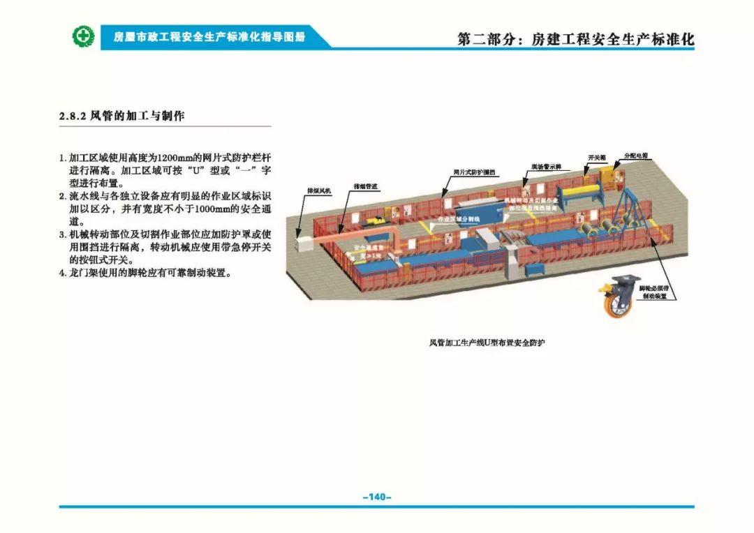 安全生产标准化指导图集-第147张图片-南京九建