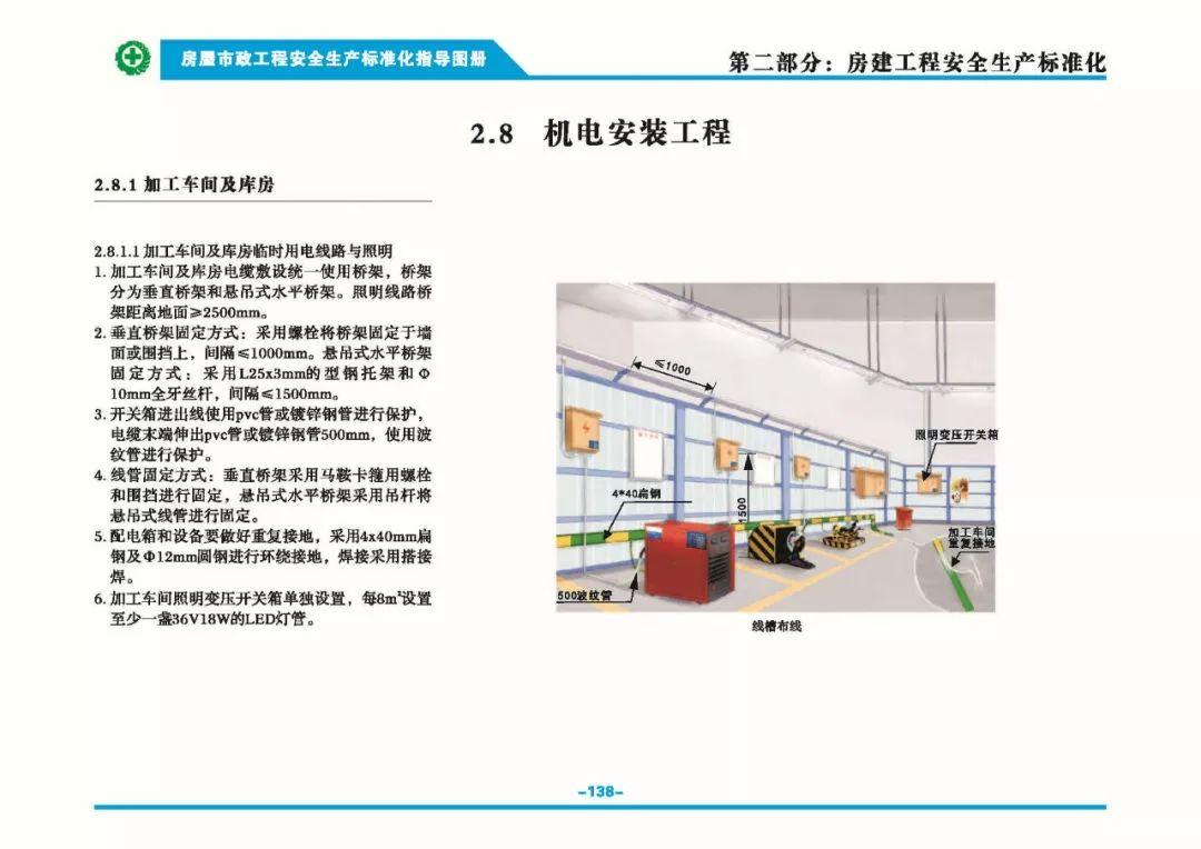 安全生产标准化指导图集-第145张图片-南京九建