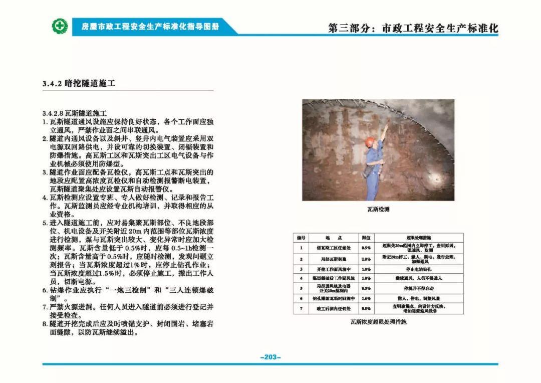 安全生产标准化指导图集-第210张图片-南京九建