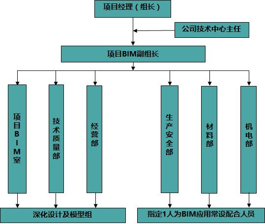 【龙图杯精选案例】中国科学院光电研究院保障平台工程