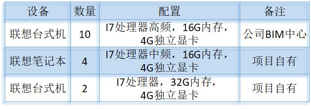 【龙图杯精选案例】中国科学院光电研究院保障平台工程-第4张图片-南京九建