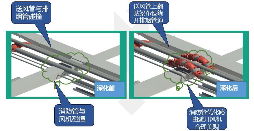 【龙图杯精选案例】中国科学院光电研究院保障平台工程-第13张图片-南京九建