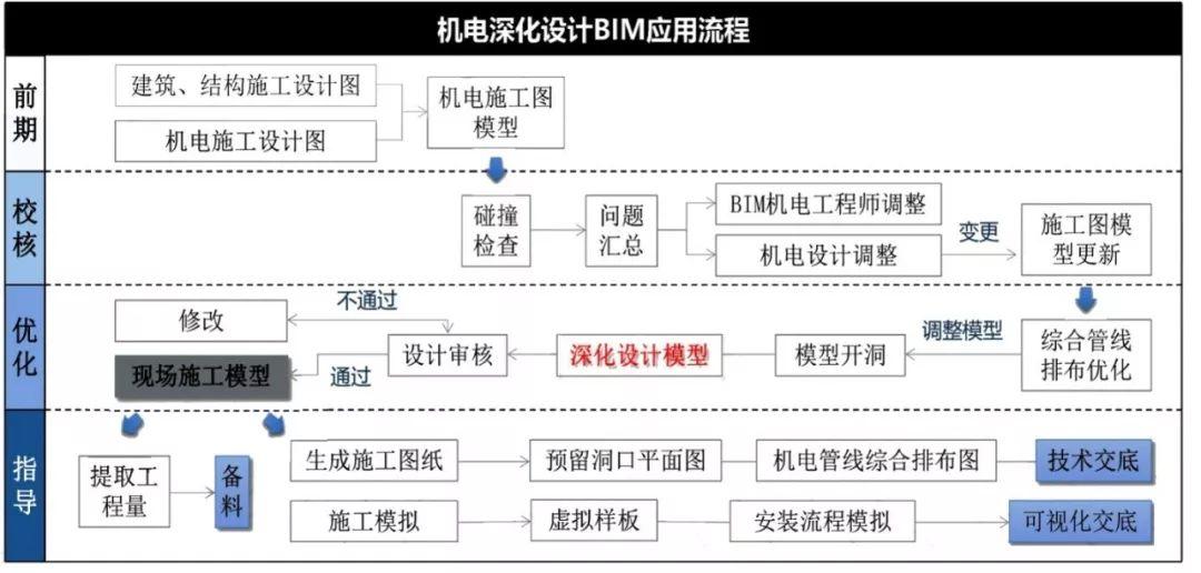 【龙图杯精选案例】中国科学院光电研究院保障平台工程-第12张图片-南京九建