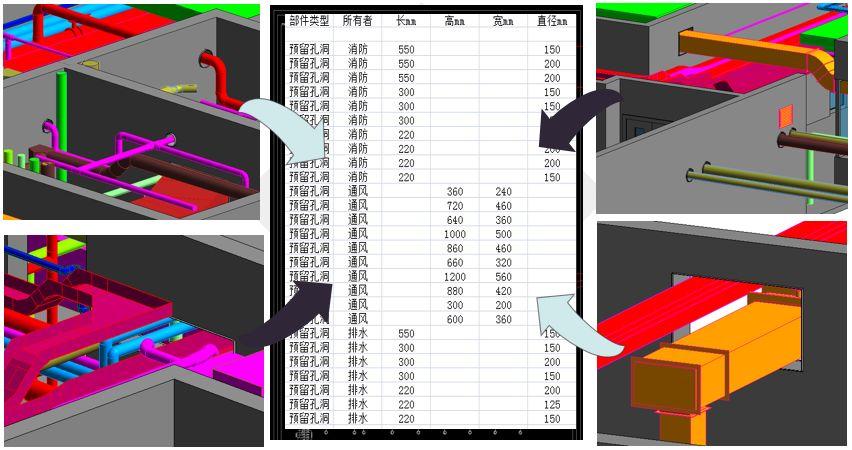 【龙图杯精选案例】中国科学院光电研究院保障平台工程-第14张图片-南京九建