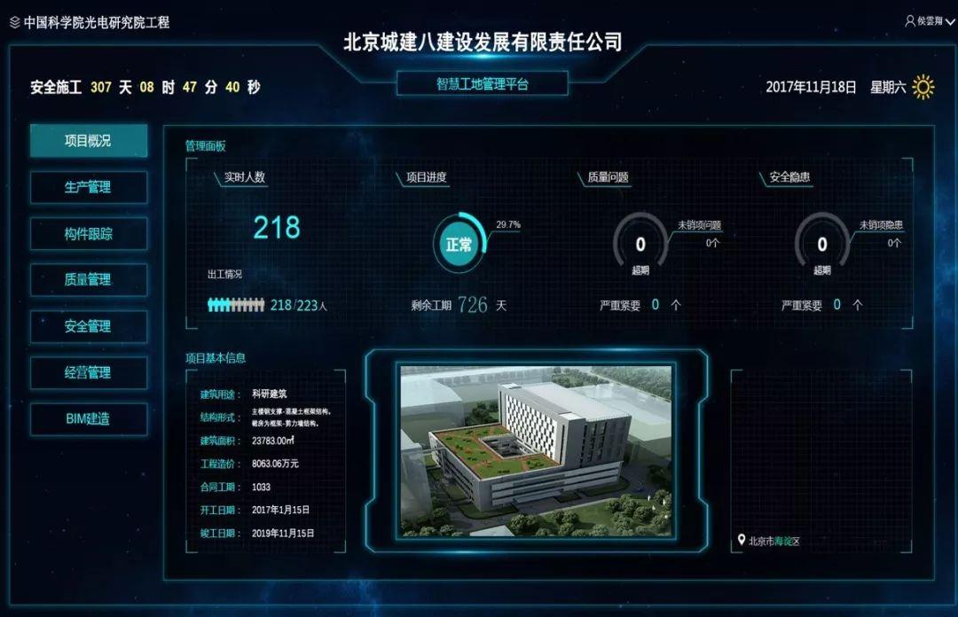 【龙图杯精选案例】中国科学院光电研究院保障平台工程-第21张图片-南京九建